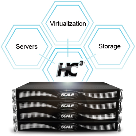 HC3 system - Servers, Virtualiztion, Storage
